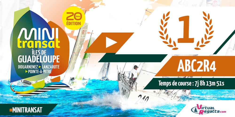 ABC2R4, victorieux à Lanzarote